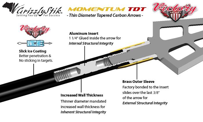 GrizzlyStik Momentum TDT Arrows (Test Kits)